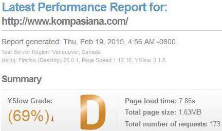 Kompasiana Loading Page Performance